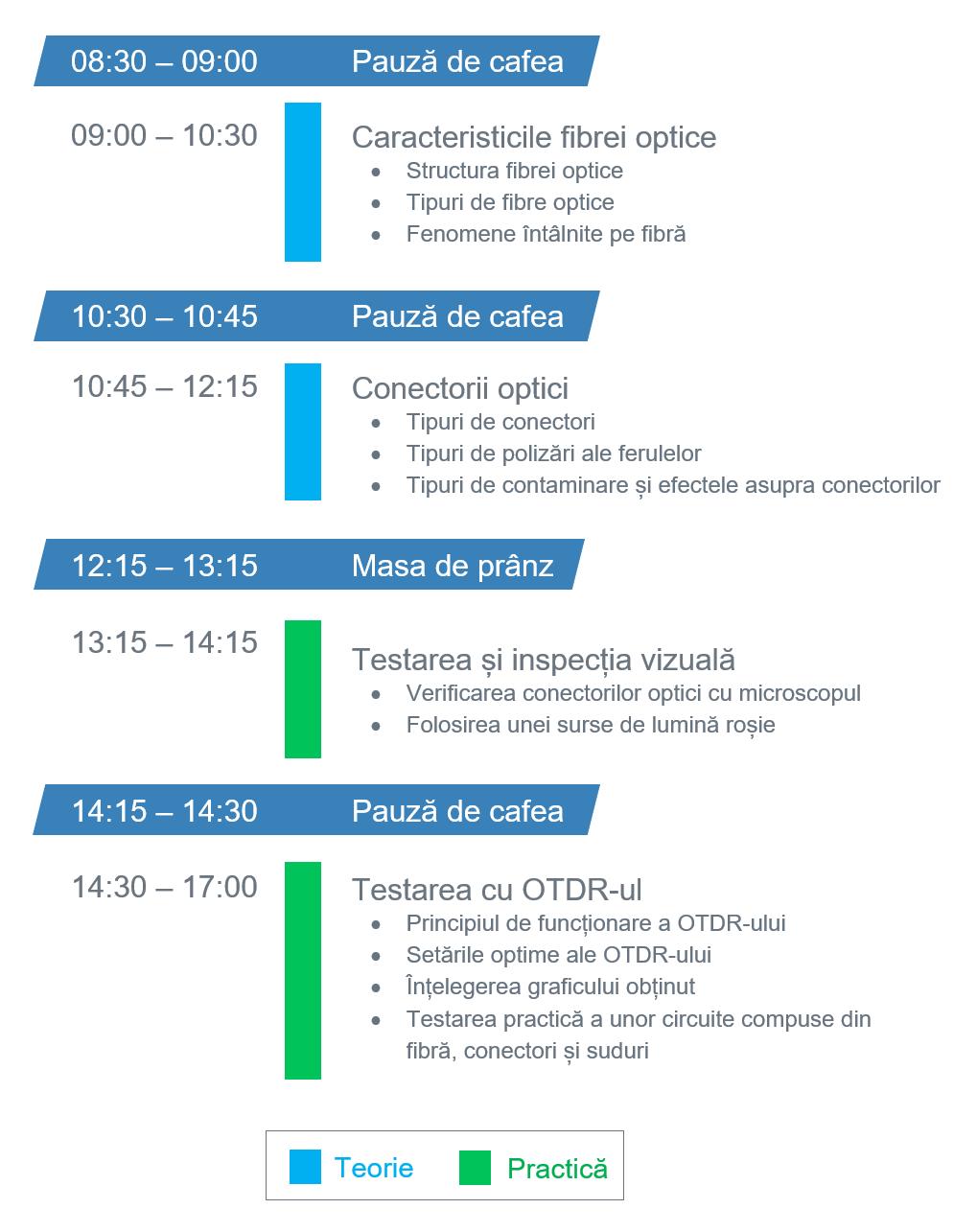 tfo-agenda